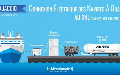 Avec les problèmes d'alimentation électrique en Corse: une solution à base de GNL